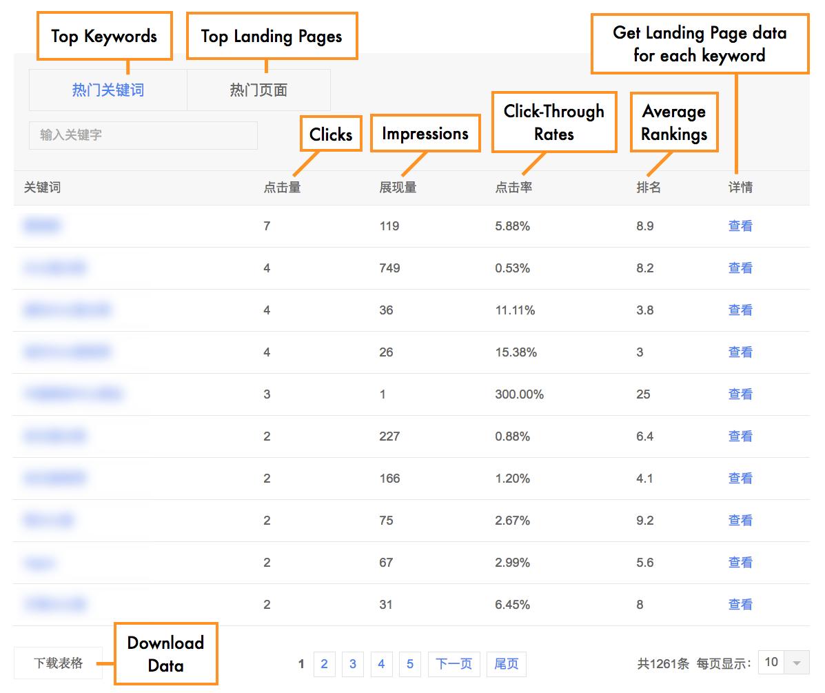 The Ultimate Guide to Keyword Research for Baidu SEO | Dragon Metrics