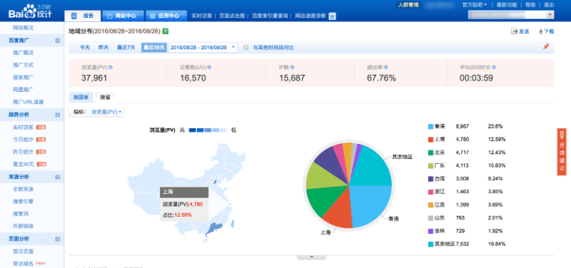 Baidu Analytics