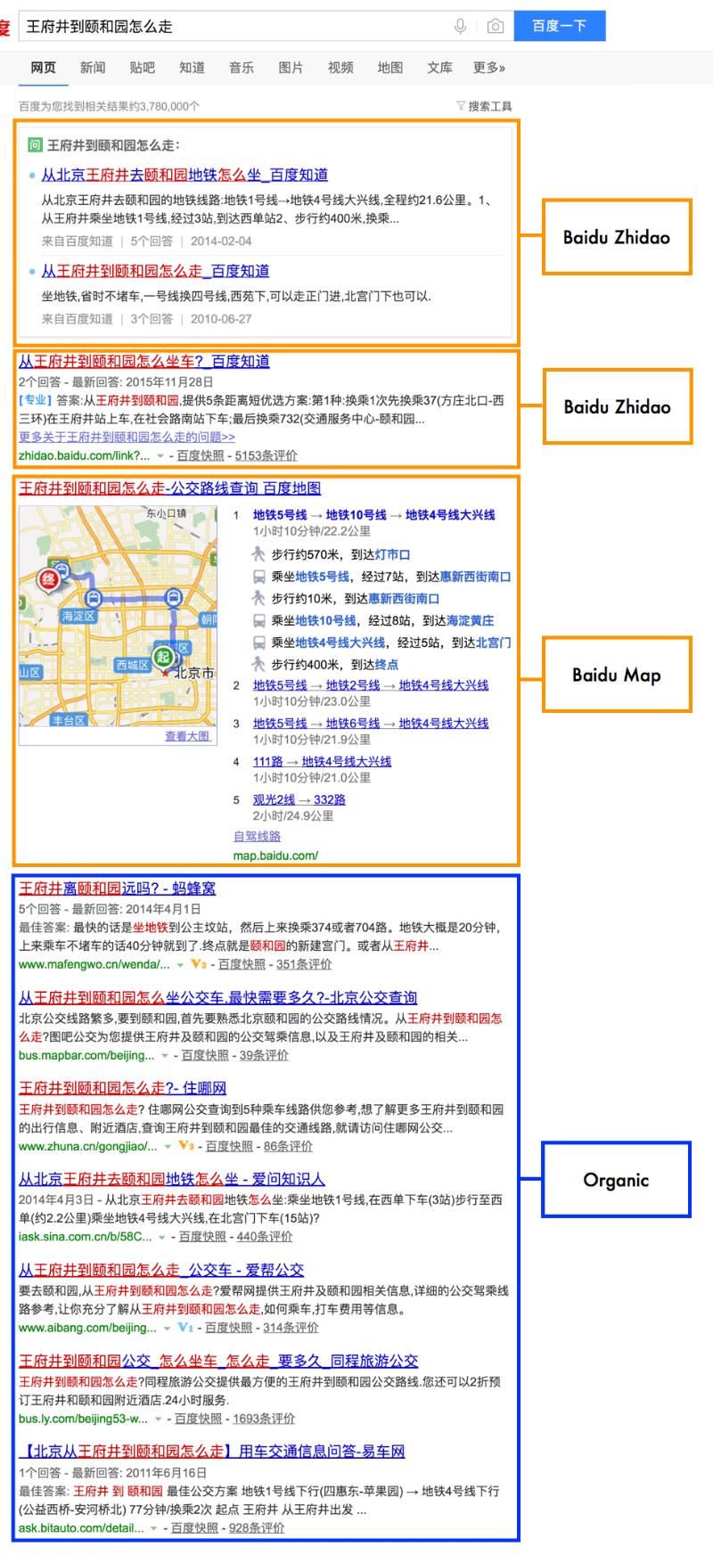 The Ultimate Guide to Baidu SEO in China | Dragon Metrics