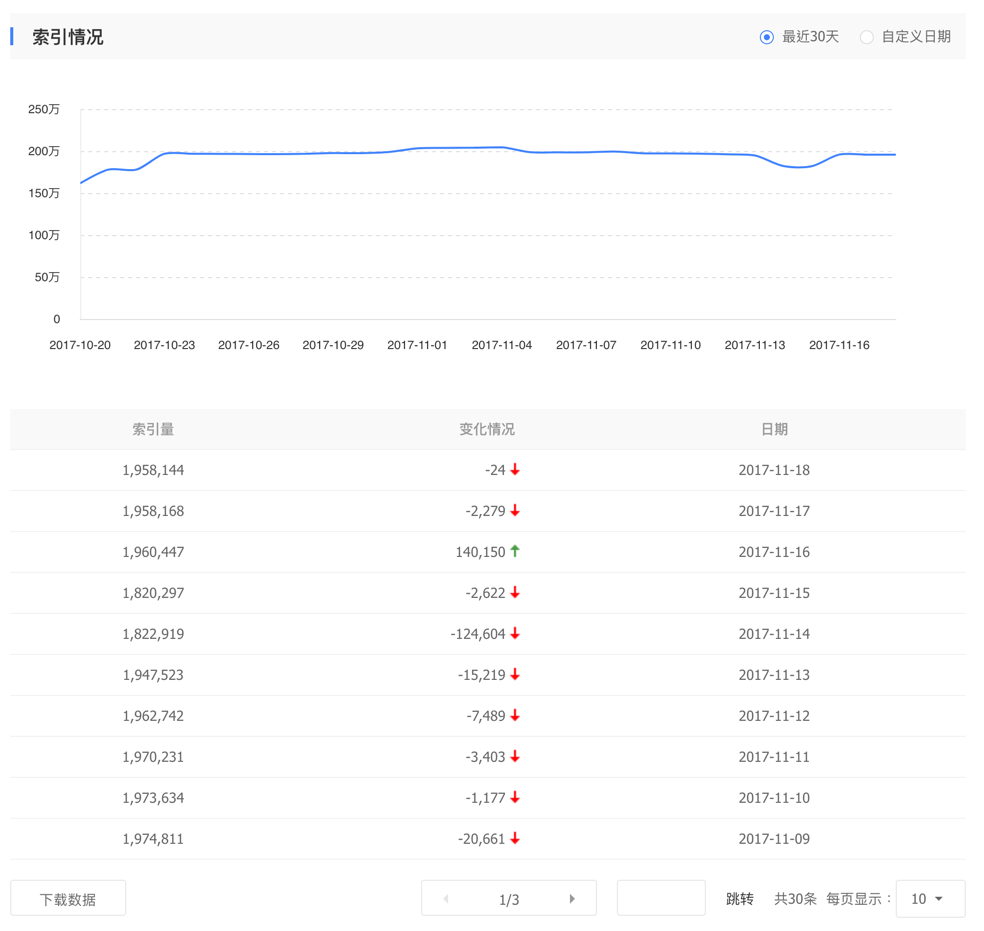 How to Use Baidu Webmaster Tools to Optimize SEO for China