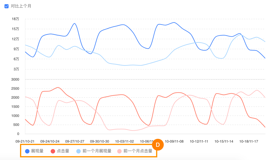 How to Use Baidu Webmaster Tools to Optimize SEO for China c9f224f57649